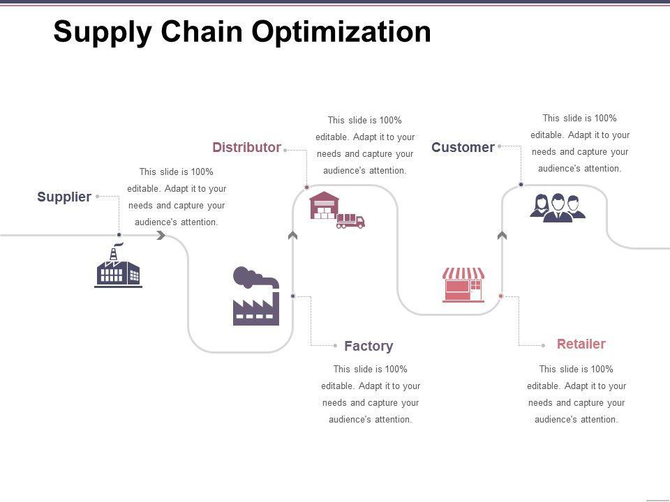 supply_chain_optimization_ppt_samples_download_Slide01