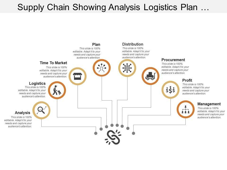 supply_chain_showing_analysis_logistics_plan_distribution_and_procurement_Slide01