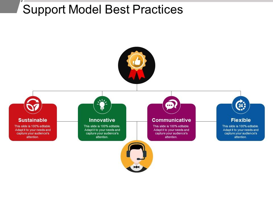 support_model_best_practices_ppt_infographic_template_Slide01