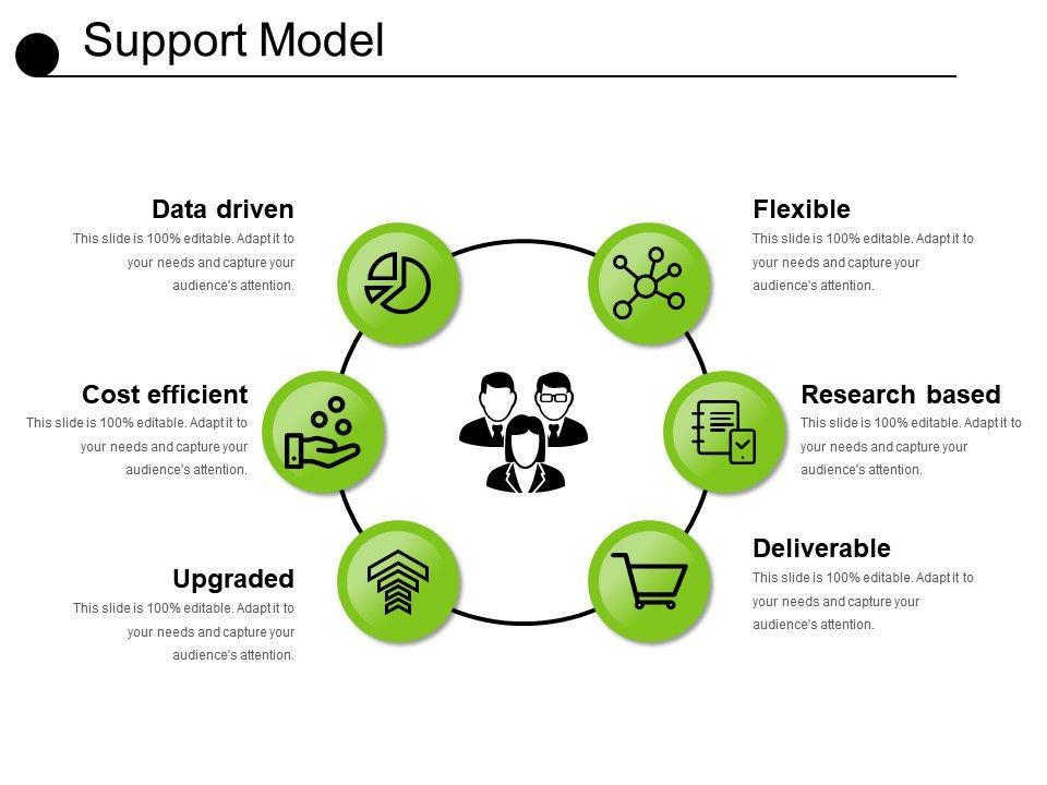 33 Help Desk Support Model Diagram
