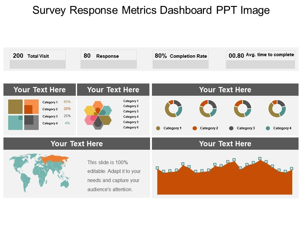 Survey Response Metrics Dashboard Ppt Image Presentation Graphics - Survey presentation template
