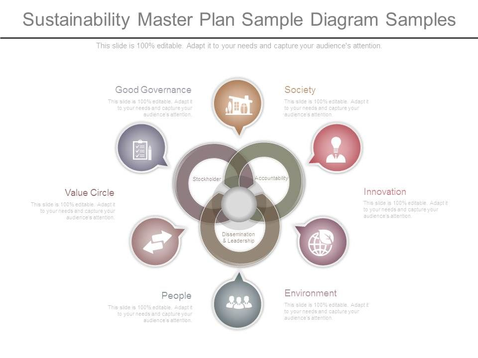Sustainability master plan sample diagram samples presentation sustainabilitymasterplansamplediagramsamplesslide01 sustainabilitymasterplansamplediagramsamplesslide02 ccuart Choice Image