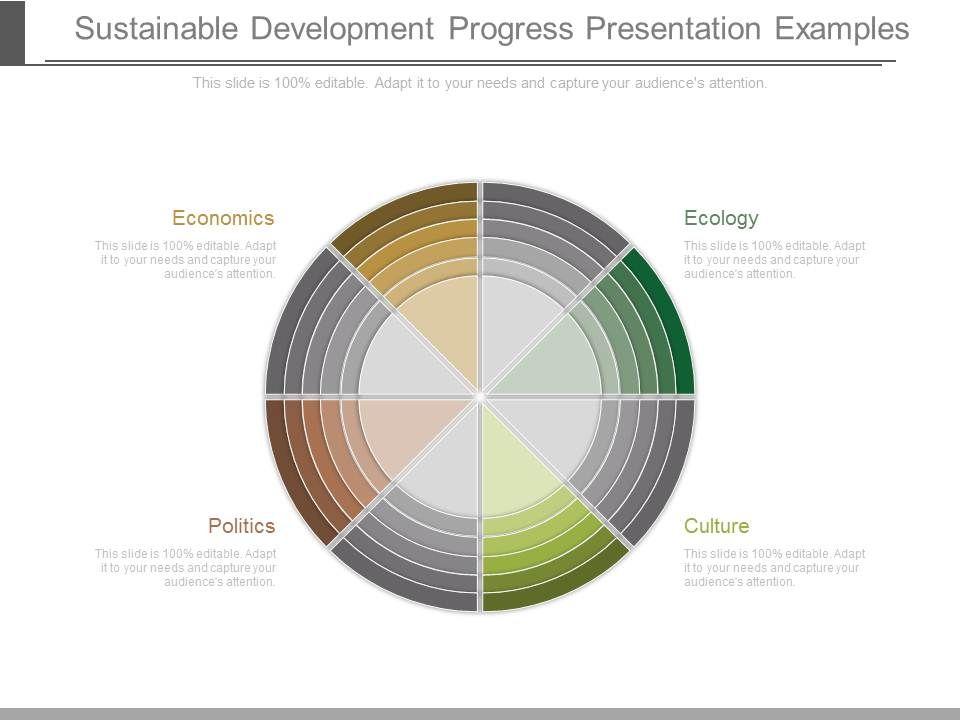 Sustainable Development Progress Presentation Examples