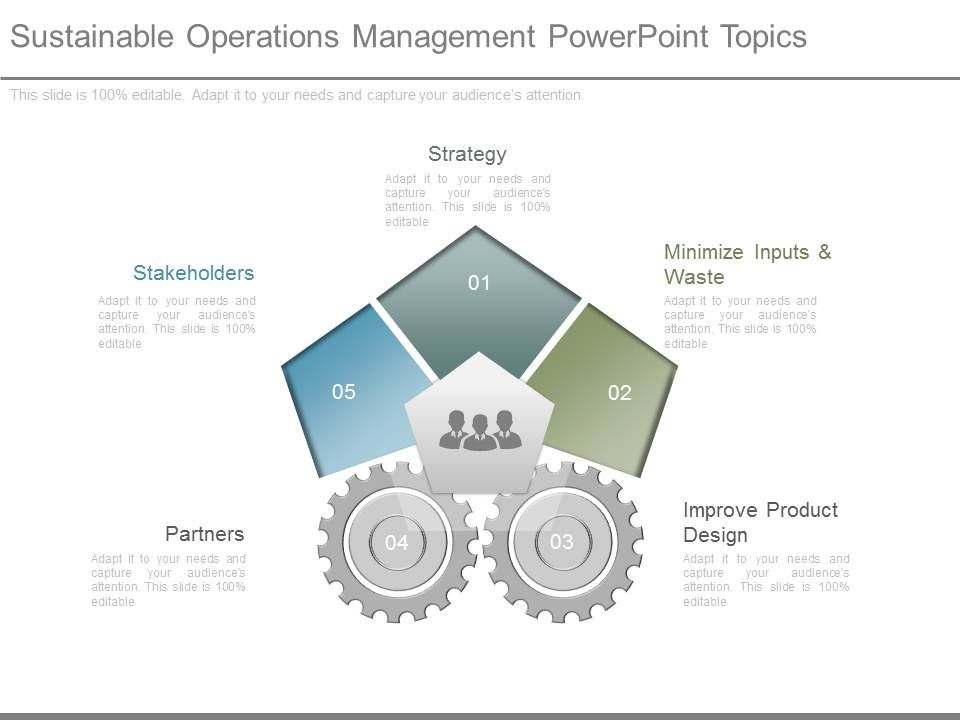 Sustainable Operations Management Powerpoint Topics | PPT