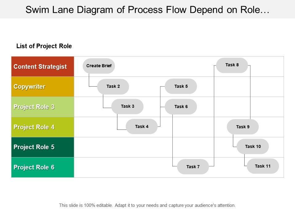 33 Swimlane Diagram In Powerpoint