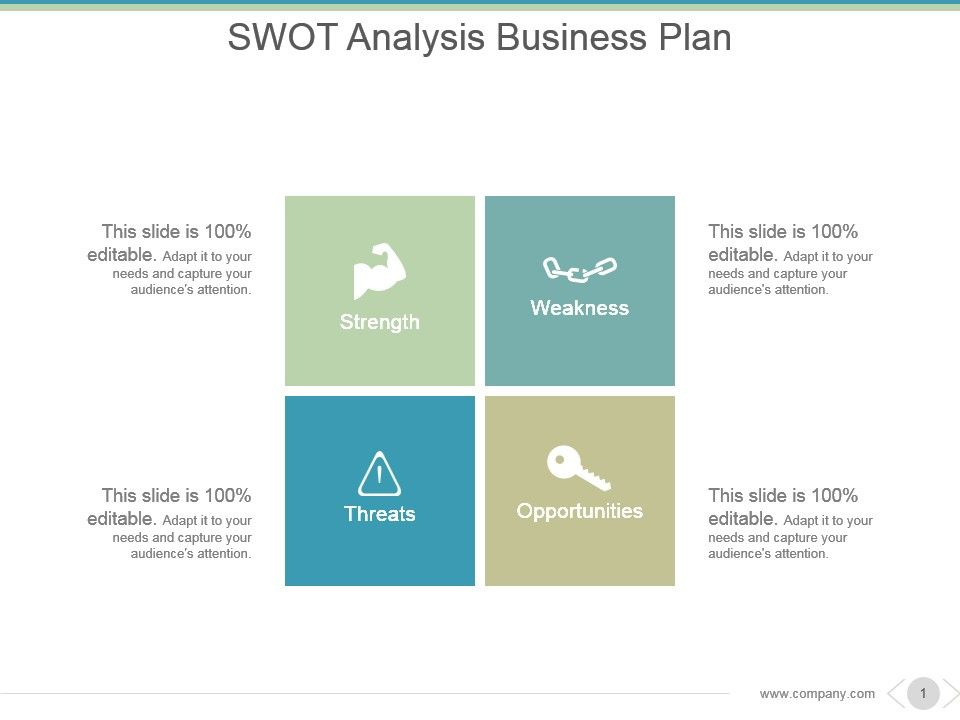 Swot analysis in business plans