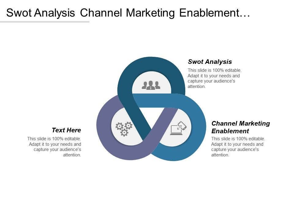 swot_analysis_channel_marketing_enablement_channel_management_strategy_marketing_cpb_Slide01