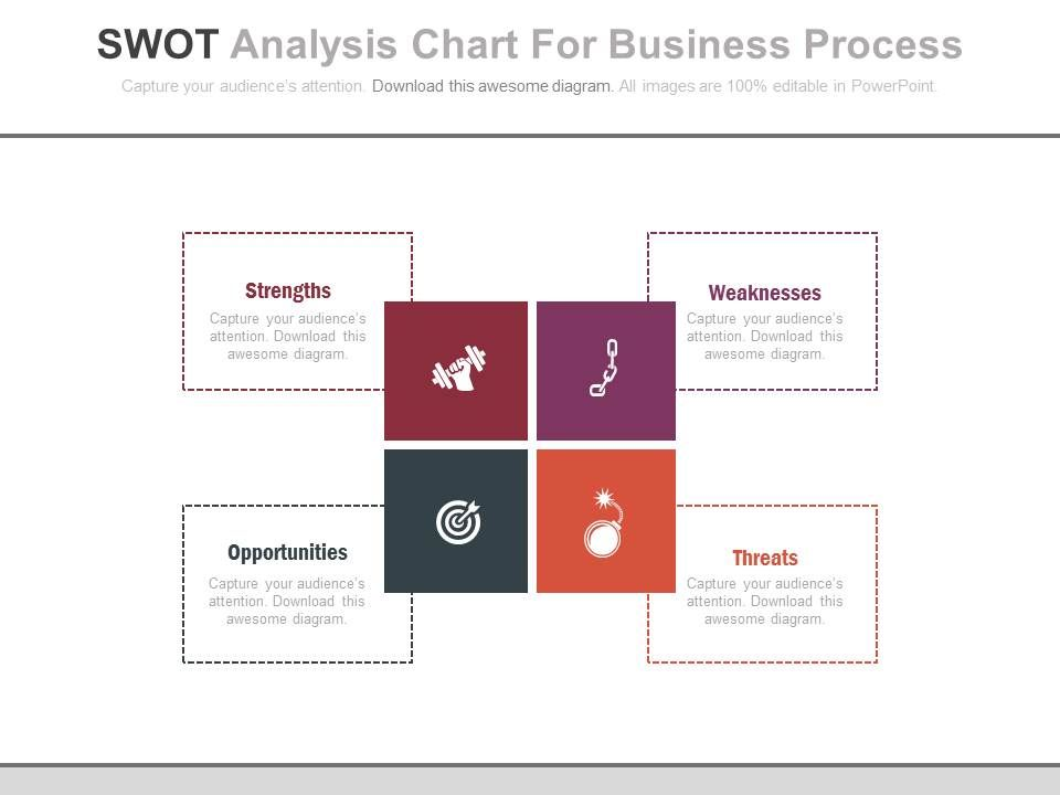 Swot Analysis Chart For Business Process Flat Powerpoint Design ...