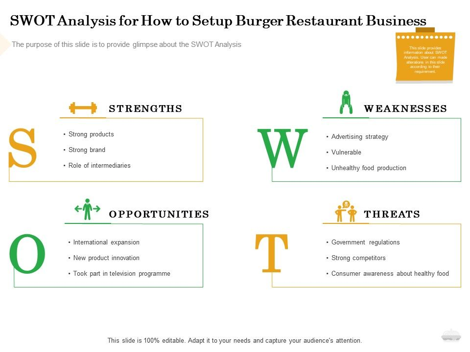 restaurant business plan swot analysis