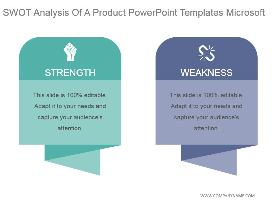 Swot Analysis Of A Product Powerpoint Templates Microsoft ...