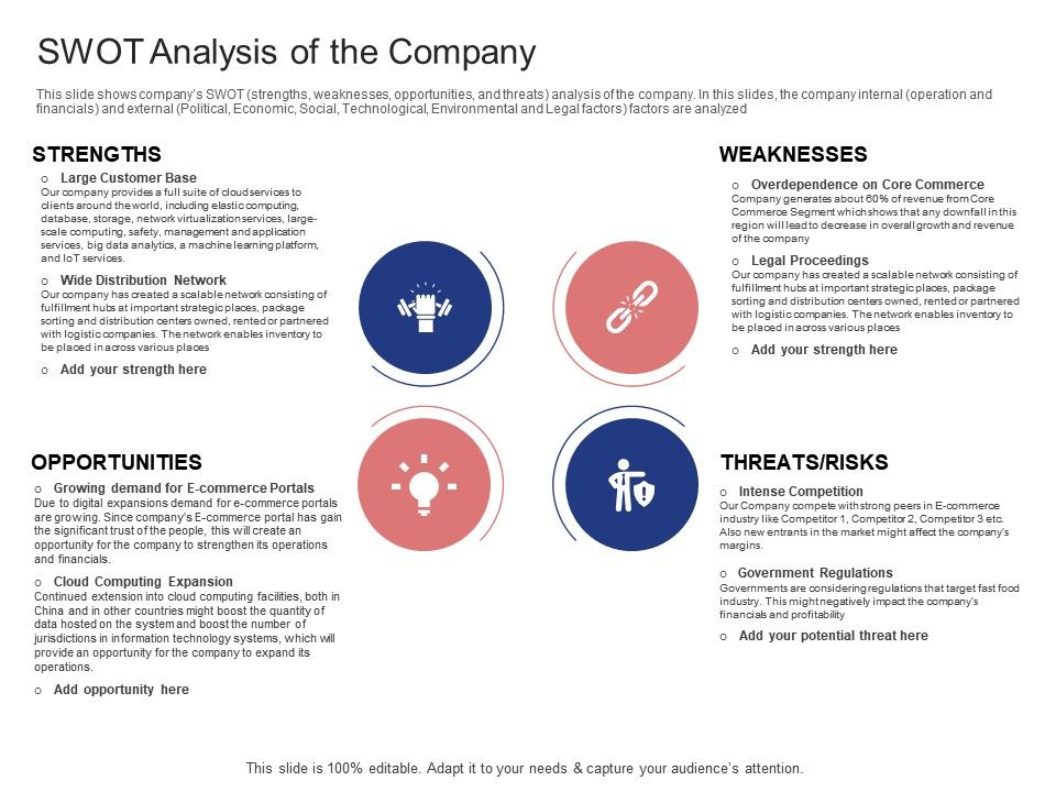 Swot Analysis Of The Company Stock Market Launch Banking Institution Ppt Layouts