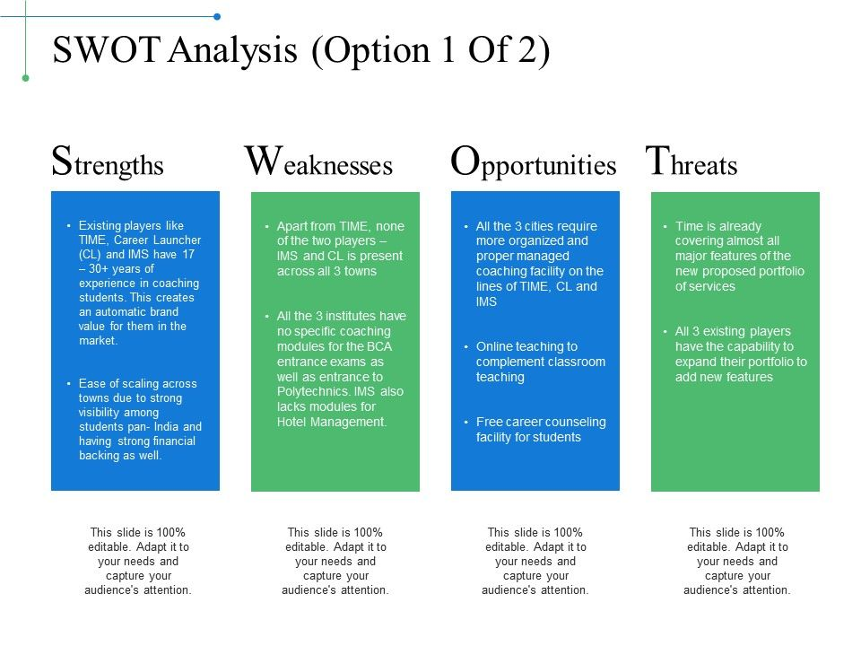 Swot Analysis Powerpoint Slide Designs Download PowerPoint