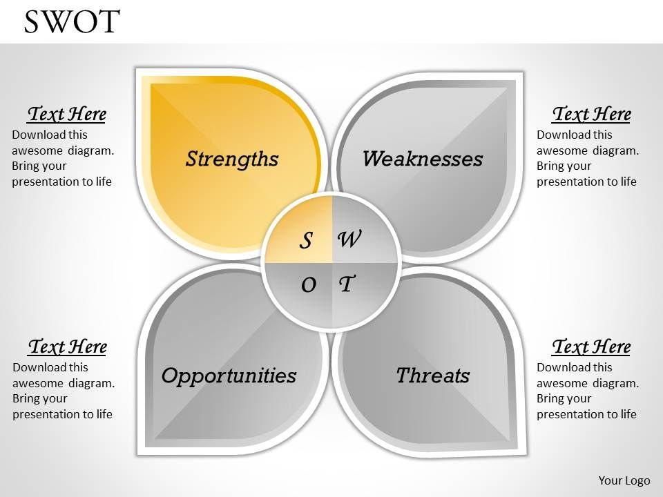swot_analysis_powerpoint_template_slide_1_Slide02