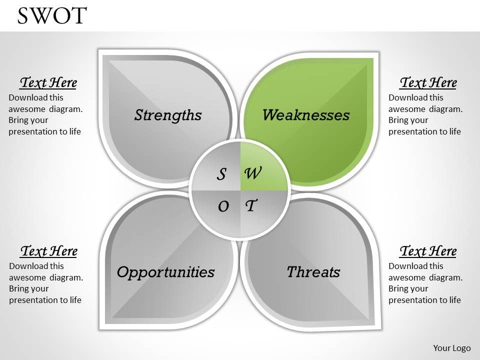 swot_analysis_powerpoint_template_slide_1_Slide03