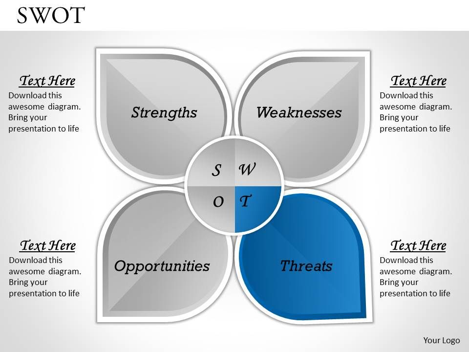 swot_analysis_powerpoint_template_slide_1_Slide04