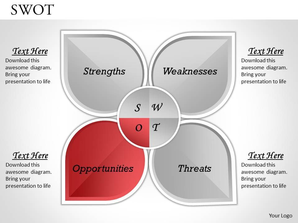 swot_analysis_powerpoint_template_slide_1_Slide05