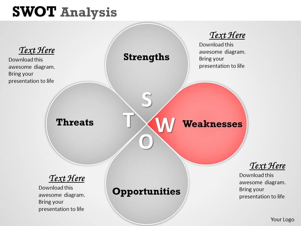 swot analysis for concerts Rock concert swot analysis profile additional information what is a swot analysis it is a way of evaluating the strengths, weaknesses, opportunities.