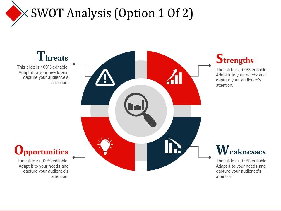 Swot Analysis Presentation Powerpoint Templates Powerpoint