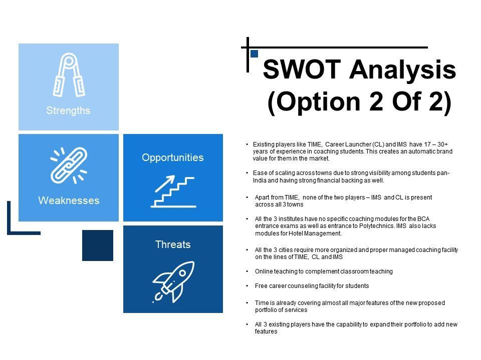Swot Analysis Sample Of Ppt Presentation Presentation Powerpoint