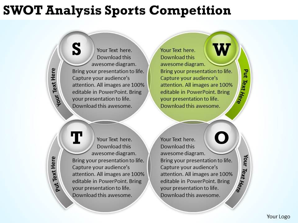 an analysis of competition in the athletic world World anti-doping code (wada) independence if the athlete has been notified for in-competition testing, they must immediately report to the doping control station under certain circumstances, an the sample is then mailed by the dco to the laboratory for analysis in a.