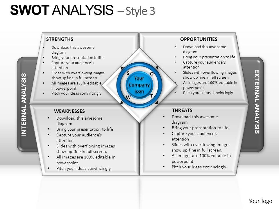 adidas company swot analisys essay Get an answer for 'what could a swot analysis for the company adidas look like' and find homework help for other business questions at enotes.