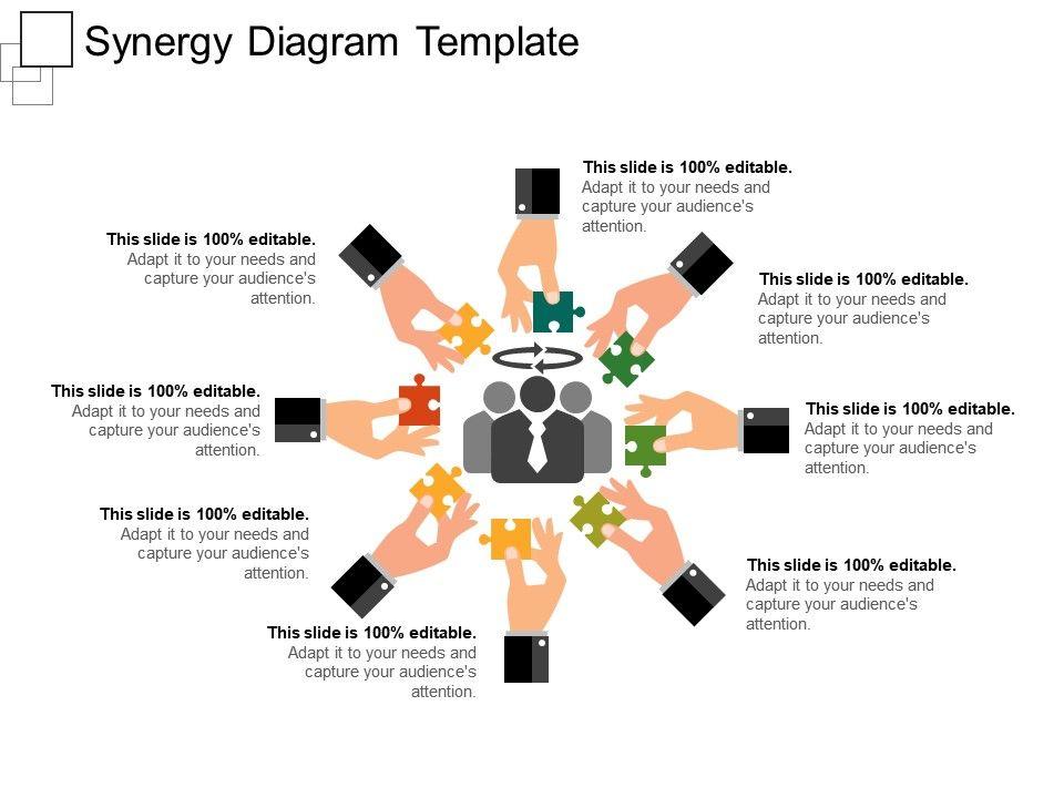 synergy_diagram_template_ppt_sample_file_Slide01