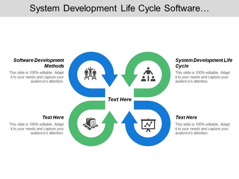 system_development_life_cycle_software_development_methods_technology_programing_Slide01
