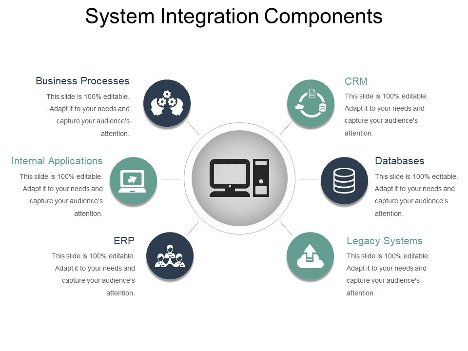 System Integration Components Example Ppt Presentation Slide on 2001 Oldsmobile Aurora Parts Diagram