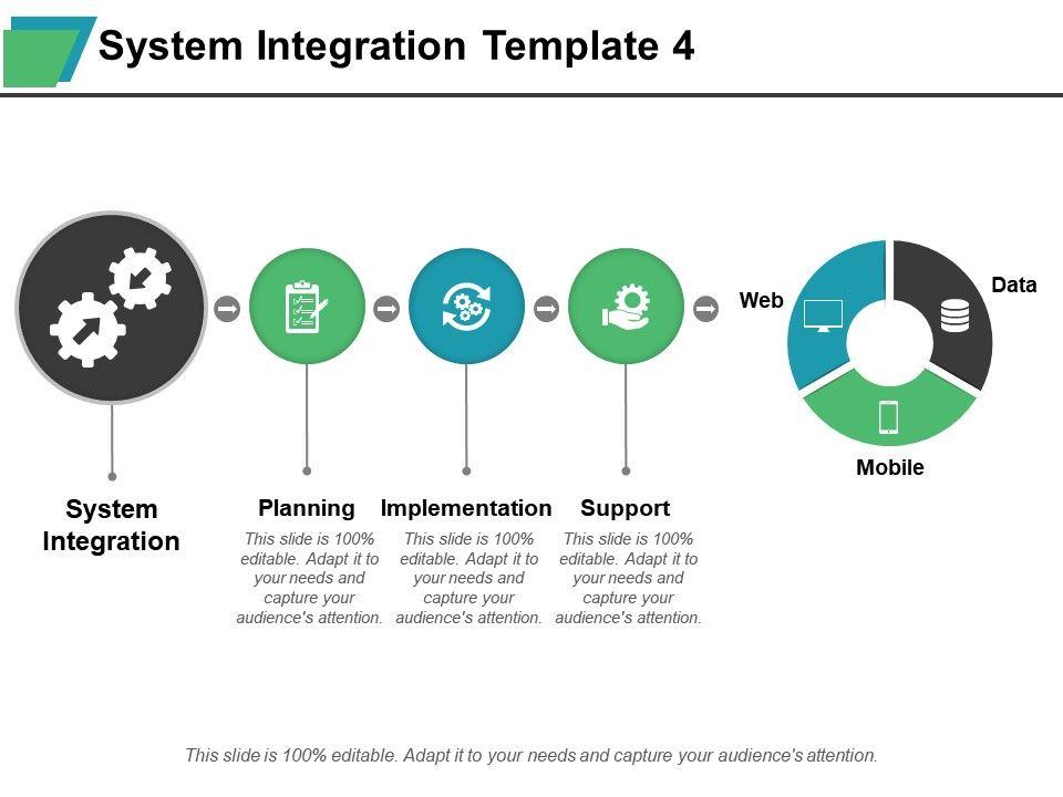 System Integration Planning Implementation Support Web ...