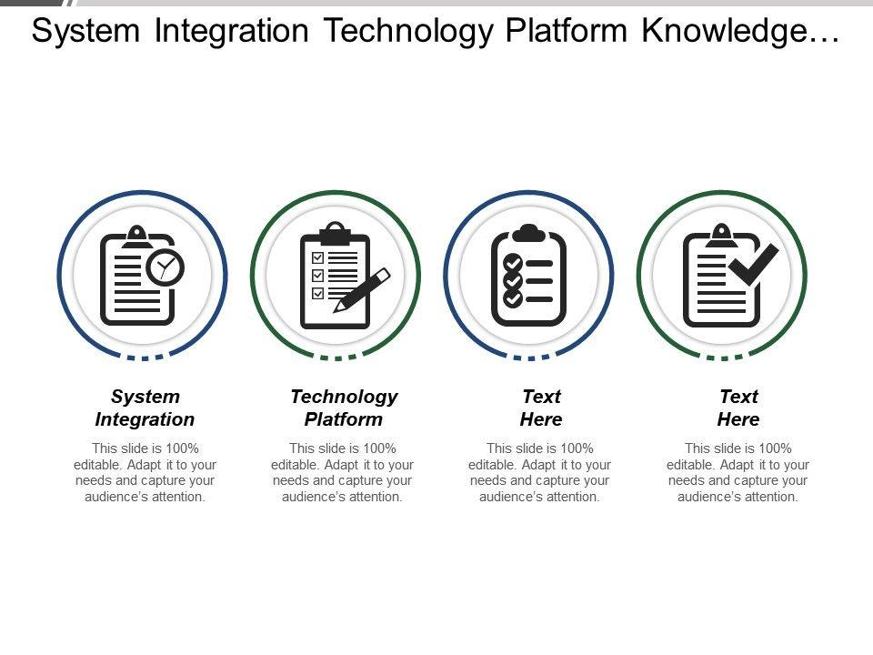 system_integration_technology_platform_knowledge_assimilation_performance_testing_Slide01