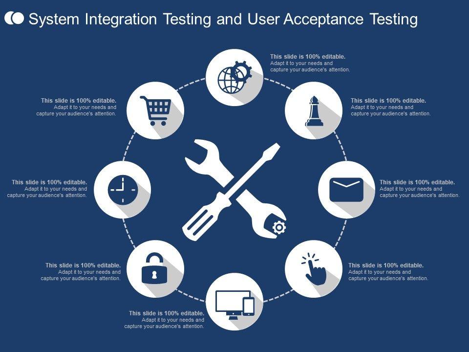 system_integration_testing_and_user_acceptance_testing_Slide01