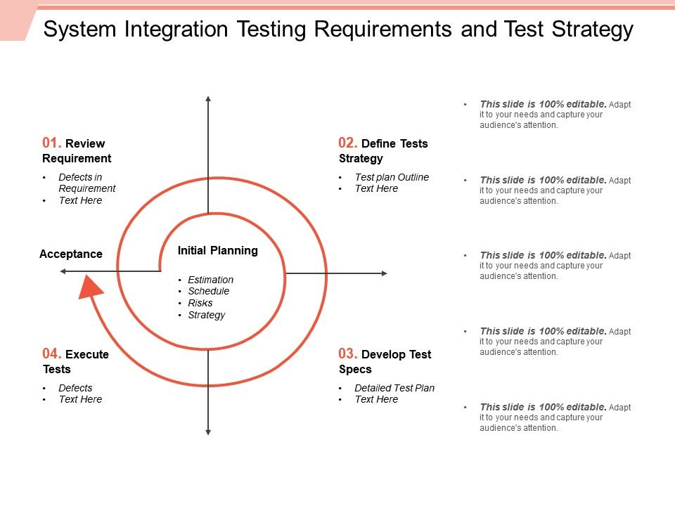 integration test case template - system integration testing requirements and test strategy