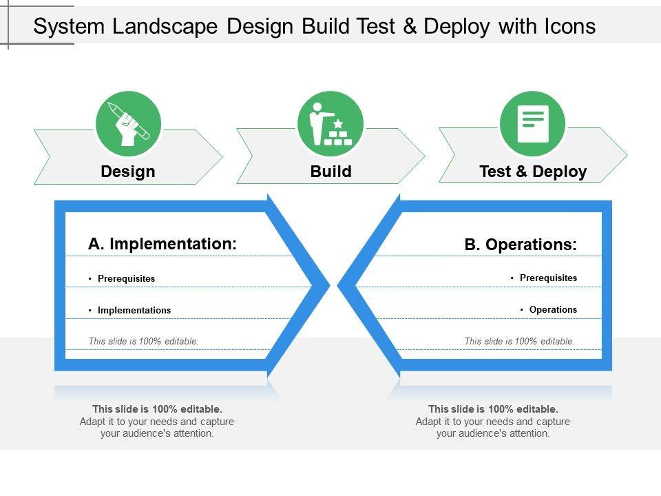 system_landscape_design_build_test_and_deploy_with_icons_Slide01