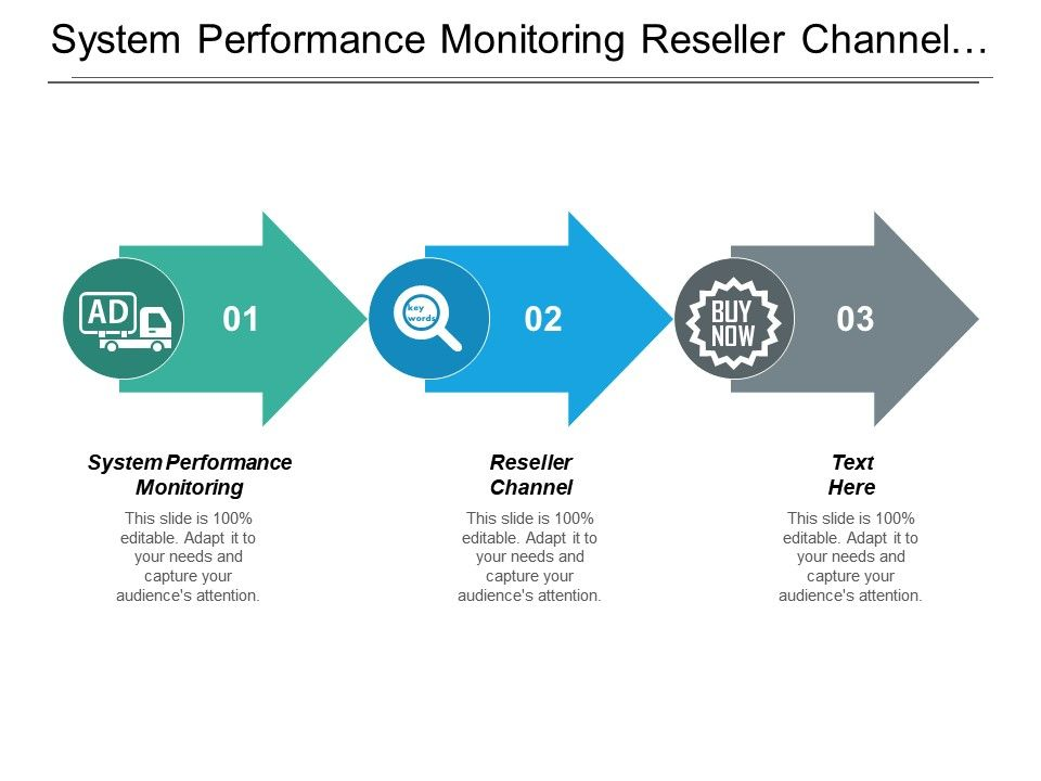 system_performance_monitoring_reseller_channel_performance_management_budgeting_analysis_cpb_Slide01