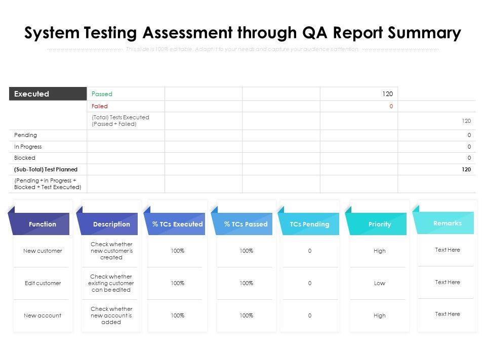 System Testing Assessment Through QA Report Summary