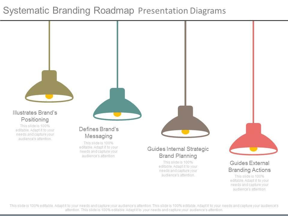 systematic_branding_roadmap_presentation_diagrams_Slide01