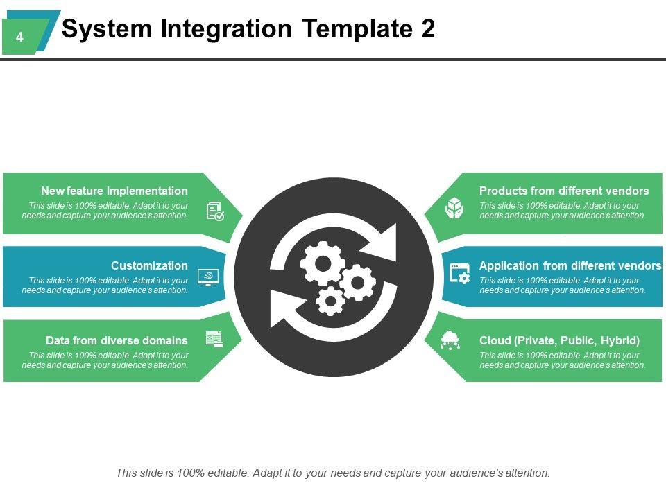 Systems Design Powerpoint Presentation Slides Templates Powerpoint Presentation Slides Template Ppt Slides Presentation Graphics