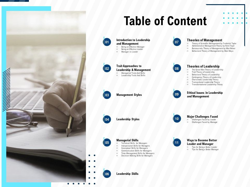 Table Of Content Leadership And Management Learning Outcomes Ppt Portrait