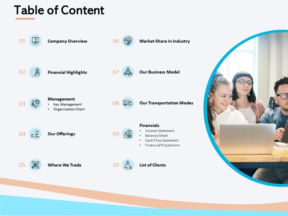 Table Of Content Market Share M1003 Ppt Powerpoint Presentation Pictures Information