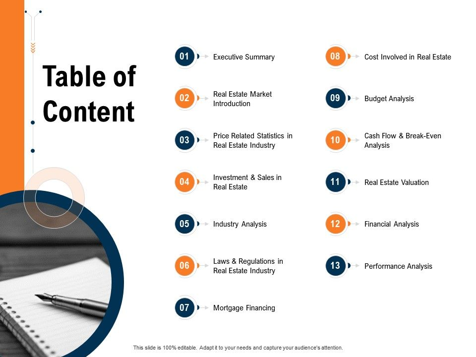Table Of Content Real Estate Industry In Us Ppt Powerpoint Presentation Layouts Format Ideas
