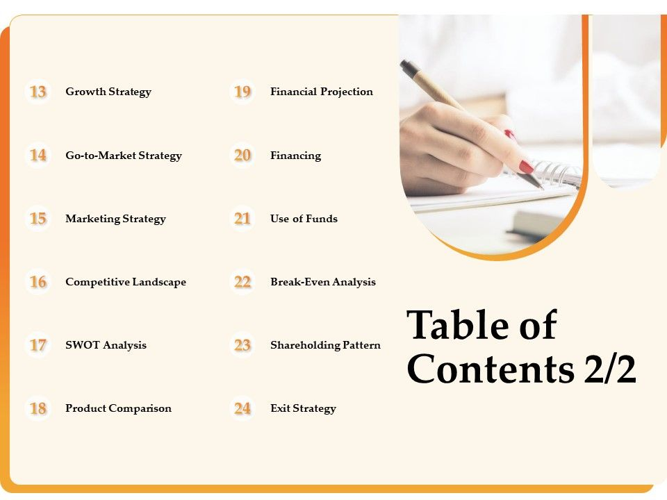 Table Of Contents Competitive Landscape Ppt Powerpoint Presentation Visual Aids Ideas