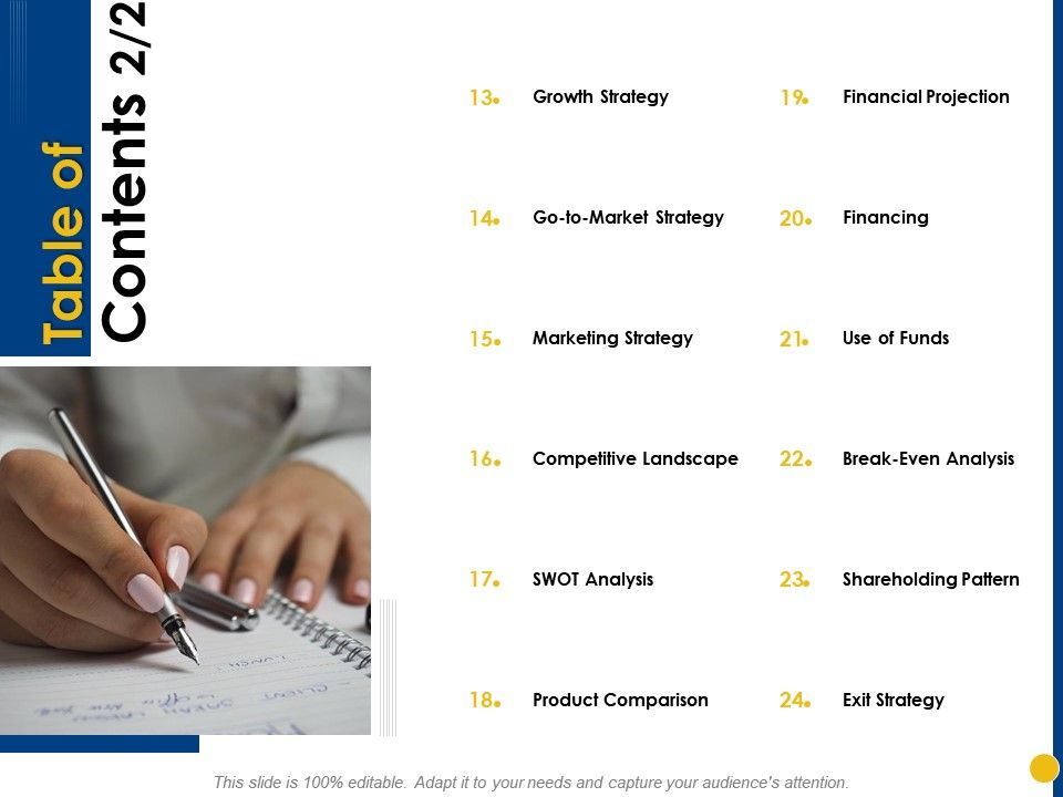 Table Of Contents Financing M315 Ppt Powerpoint Presentation Infographics Information