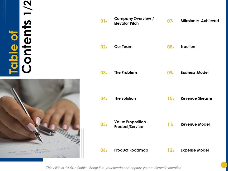 Table Of Contents Milestones Achieved Ppt Powerpoint Presentation Layouts Infographics