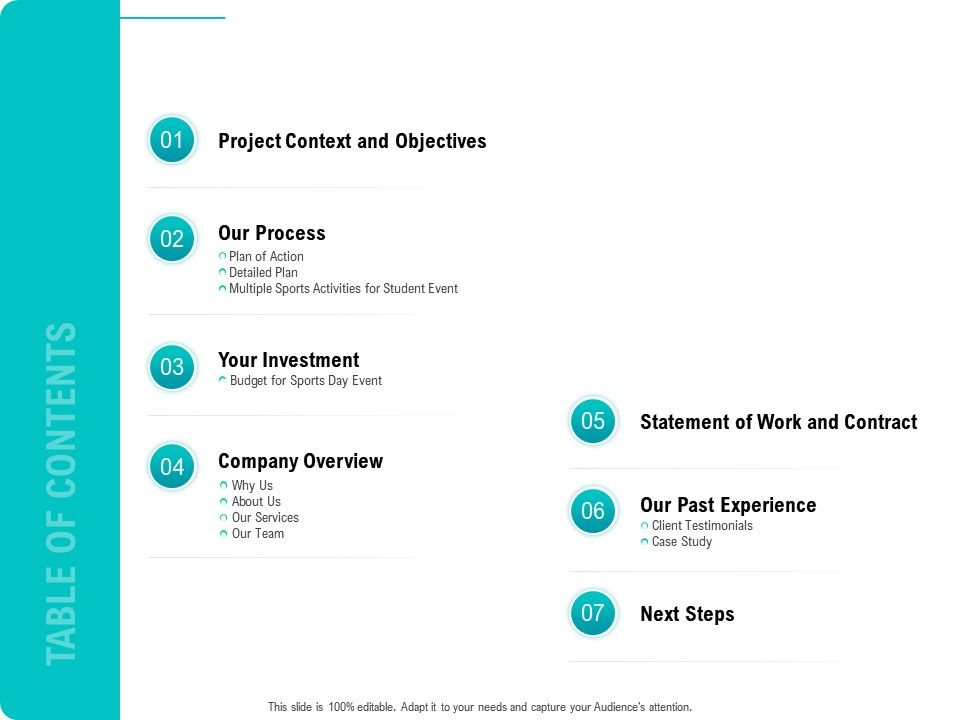 Table Of Contents Plan Of Action Ppt Demonstration
