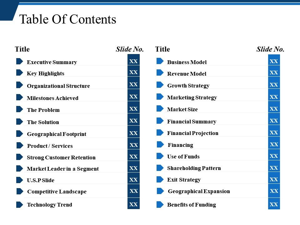 Table Of Contents Ppt Background Images Presentation