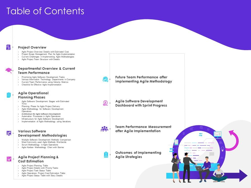 Table Of Contents Task Status M250 Ppt Powerpoint Presentation Styles Display