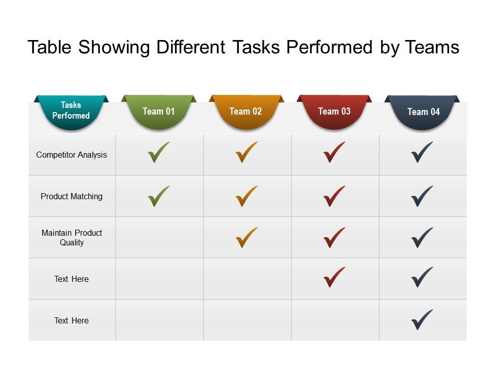 Table Showing Different Tasks Performed By Teams