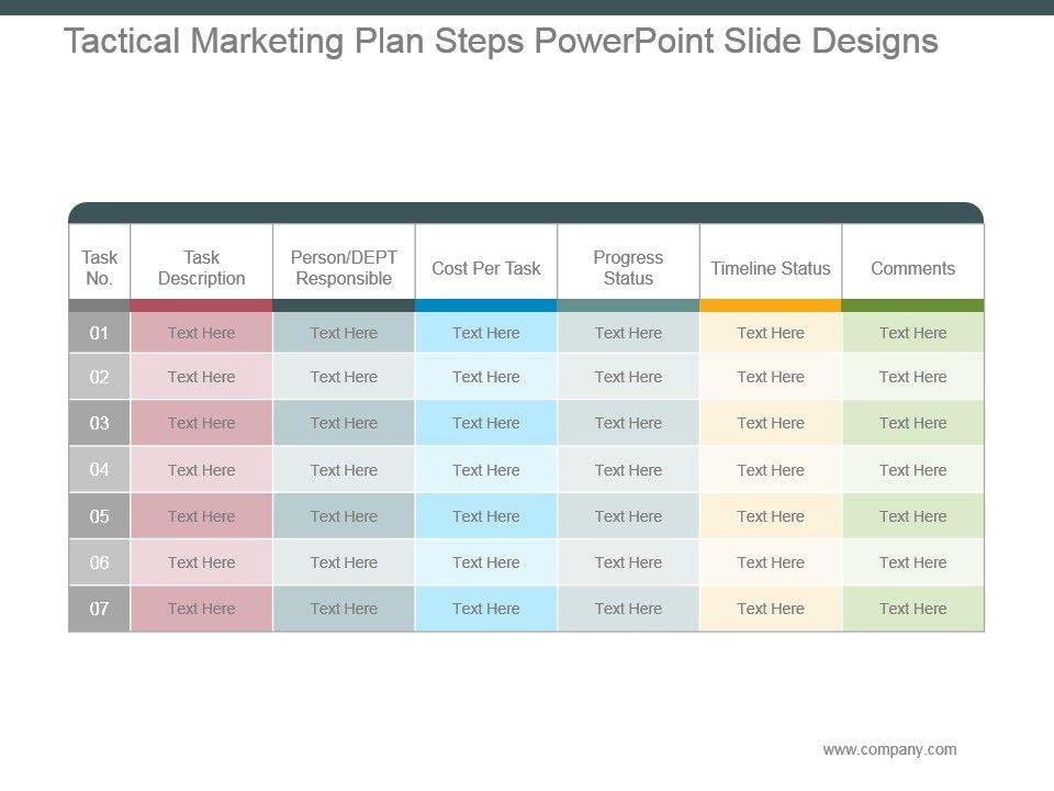 marketing plan presentation