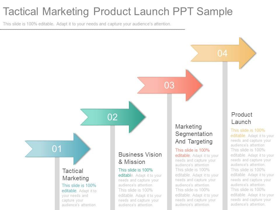 tactical marketing product launch ppt sample powerpoint slides