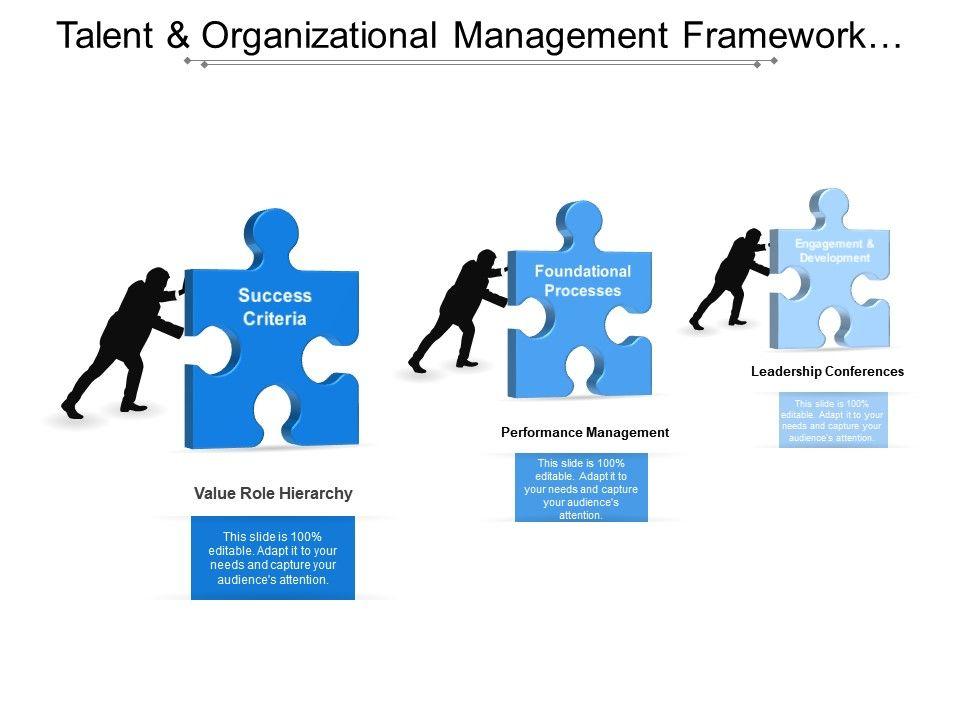 talent_and_organizational_management_framework_showing_engagement_and_performance_management_Slide01